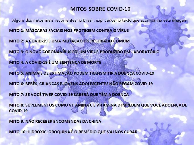 MITOS SOBRE COVID-19